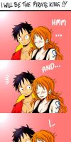 Happy Birthday Monkey D Luffy! by zippi44