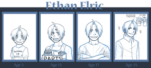 Ethan Elric--Age Meme by FLASOK