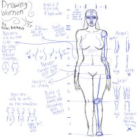 Drawing Women: A Guide by Adonis-Batheus