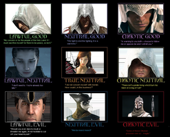 Assassin's Creed Alignment Chart by fantasylover100