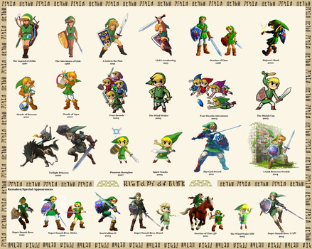 The History of Link Wallpaper by Badwolf101