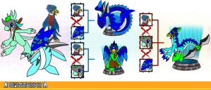 Hussie's digixros chart by PersonaHuntersEscape