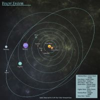 Vescyr System - Star Map by Ulario