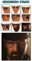 Heisenberg process by RickyArt96
