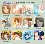 APH -- 2012 Summary of Arts by aphin123