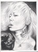 Kyo from Dir en Grey by Xkillerz91