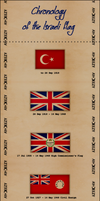 Chronology of the Israli flag by AY-Deezy