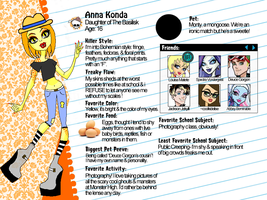 Anna Konda Profile. by coolkidelise