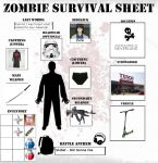 Zombie survival sheet by M42NGC1976