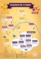 Infographic - ressources for school by designlover-jenna
