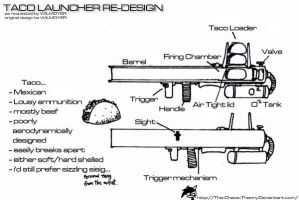 Taco Launcher v.2 by Sandwich-Anomaly