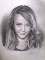 Kathryn Newton~~ by fantafiction