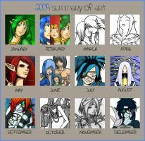 2009 Summary Meme by Kearra