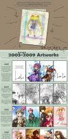 before to 2009 by JL89
