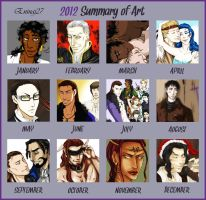 My art summary 2012 by Eninaj27