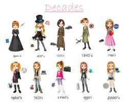 Through The Years Project Favourites By Nyanlou On Deviantart