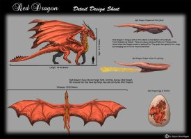 Red Dragon Details by Sheranuva