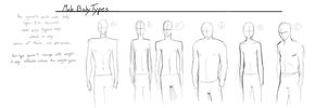 Male Body Types by IllustrationMinion