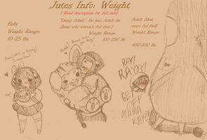 Jutes Info. Weight by Ask-MusicPrincess3rd