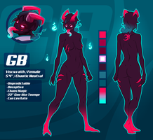 GB Reference Sheet 2014 by Croxot