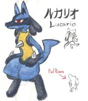 Lucario painting by HiddenWolfSoulKimi
