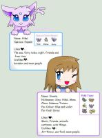 .:ID:. This is Me by sim-pie