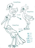 Normal-Flying Type by spiderliing666