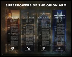 Superpowers of the Orion Arm by DawnofVictory2289