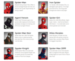 Ultimate Spider-Man Web Warriors Profiles by SpiderTiger14