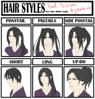 Hair style meme with Hijikata 8D by Hikahl
