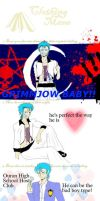Clothing Meme  Grimmjow by TheArtgrrl