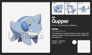 120: Gupper by LuisBrain