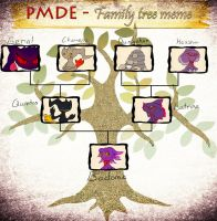 PMD-E: Badoma's Family Tree by GG3095