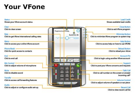 VFone by LuluXI