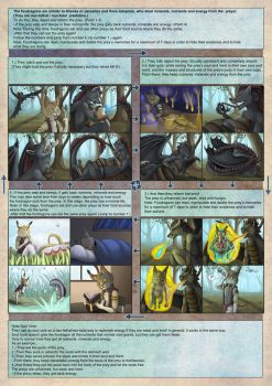 Vore and Reformation with Vorevampires. 5/5 (soft) by icat