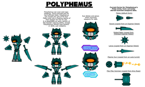 Polyphemus The Gizoid - FC Reference - Plate Units by Hexidextrous