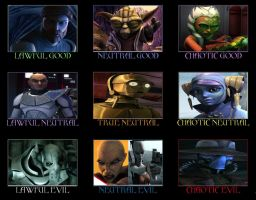 Star Wars: The Clone Wars Alignment Chart by SwordSparks