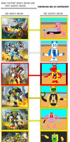Hero Factory and TUFF Agents Mechs Comparisons by Eli-J-Brony
