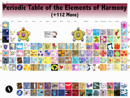 Periodic Table of the Elements of Harmony by MetalGearSamus