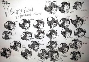 Wilson's Facial Expressions Chart by RavenBlackCrow