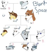 Weed's Family Tree by BloodEffex