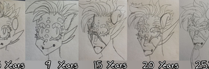 Quick John Timeline by flannelRaptors