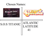 Titanic Special final names by AceNos