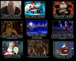 Santa Aligment Chart by gambit508