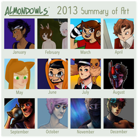 2013 isnt over yet but who care by almondowls