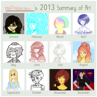 Summary of Art [2013] by pekingchicken