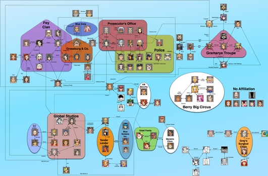 GS1-GS4 Character Map by DaWooster