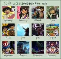CJ's 2013 summary of art by choco-java