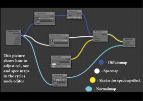 Cycles Node Texturing Tutorial Blender 2.61 by DennisH2010
