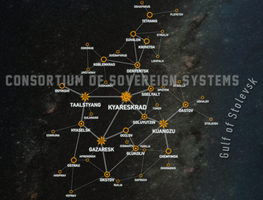 Consortium of Sovereign Systems by RvBOMally